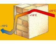 Теплопроводность керамического кирпича