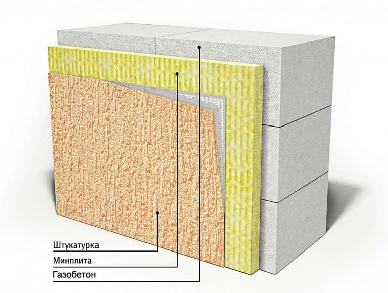 Чем штукатурить газосиликатные блоки